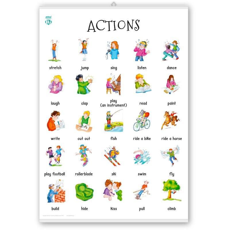 Plakaty do nauki języka angielskiego do klasy - nauka słówek